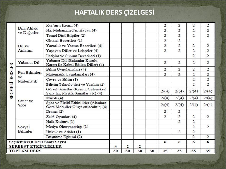 HAFTALIK DERS ÇİZELGESİ