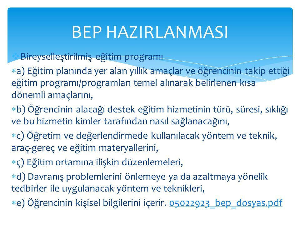 BEP HAZIRLANMASI Bireyselleştirilmiş eğitim programı