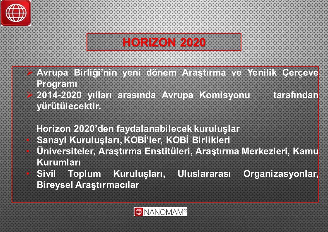 HORIZON 2020 Avrupa Birliği'nin yeni dönem Araştırma ve Yenilik Çerçeve Programı.