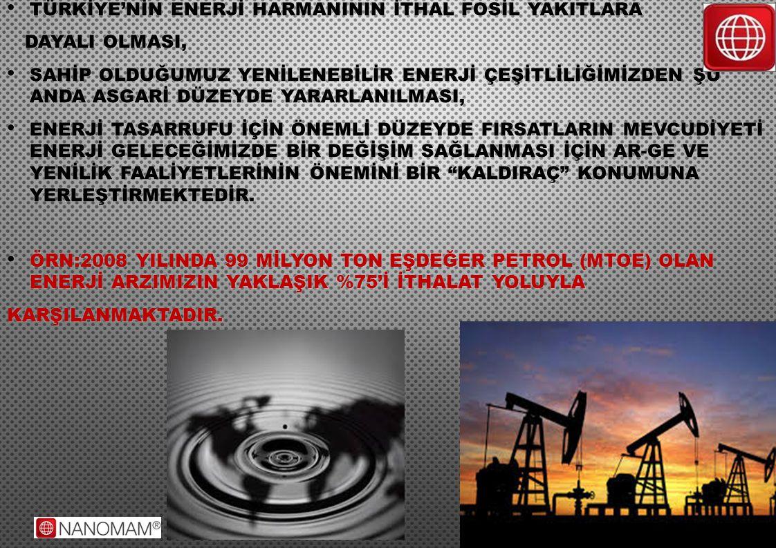 TÜRKİYE'NİN ENERJİ HARMANININ İTHAL FOSİL YAKITLARA