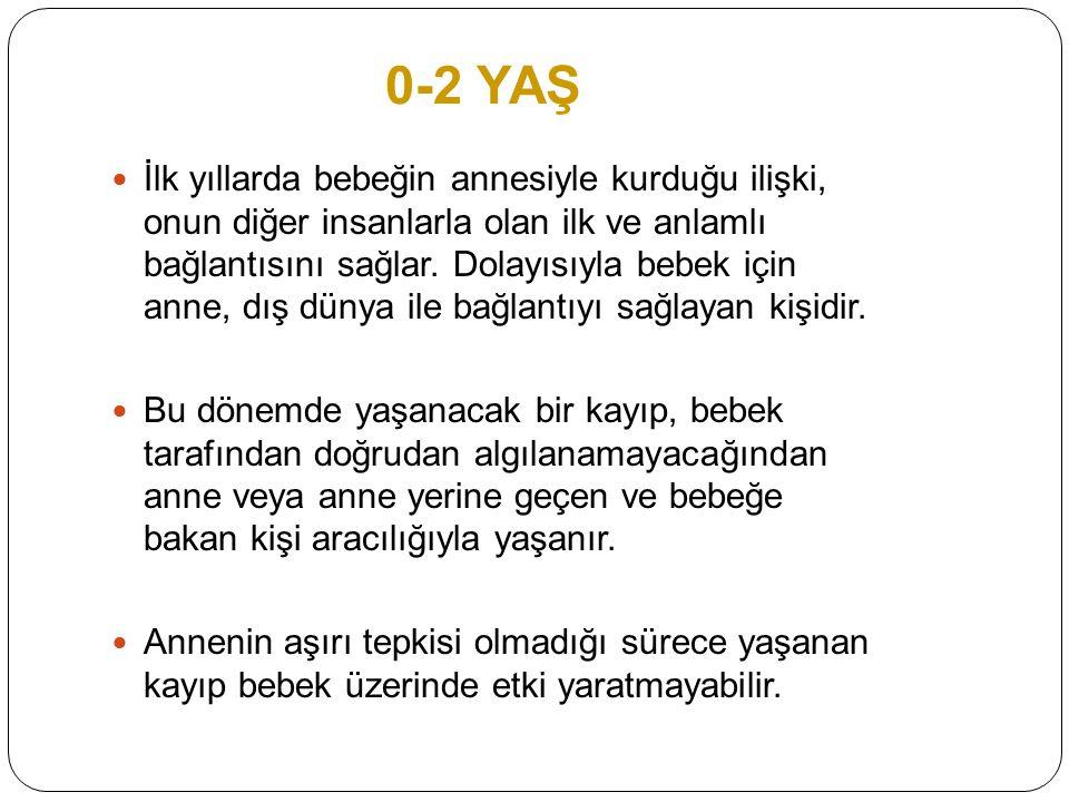 0-2 YAŞ