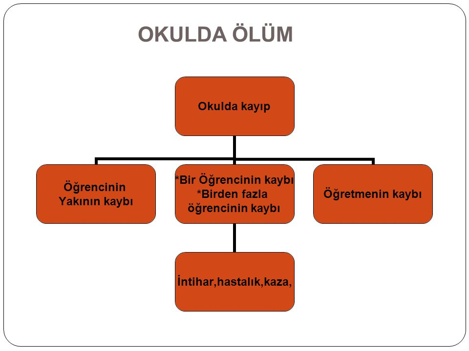 OKULDA ÖLÜM
