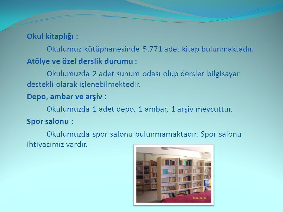 Okul kitaplığı : Okulumuz kütüphanesinde 5.771 adet kitap bulunmaktadır. Atölye ve özel derslik durumu :
