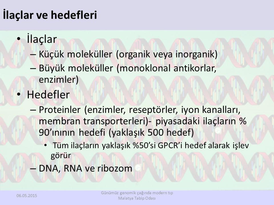 Günümüz genomik çağında modern tıp Malatya Tabip Odası