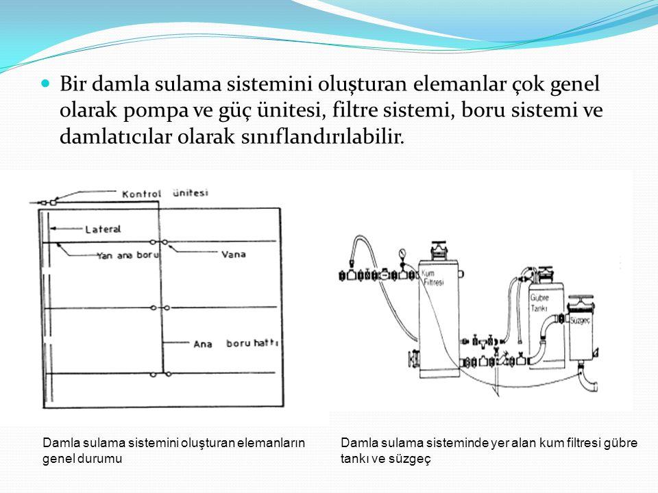 Bir damla sulama sistemini oluşturan elemanlar çok genel olarak pompa ve güç ünitesi, filtre sistemi, boru sistemi ve damlatıcılar olarak sınıflandırılabilir.