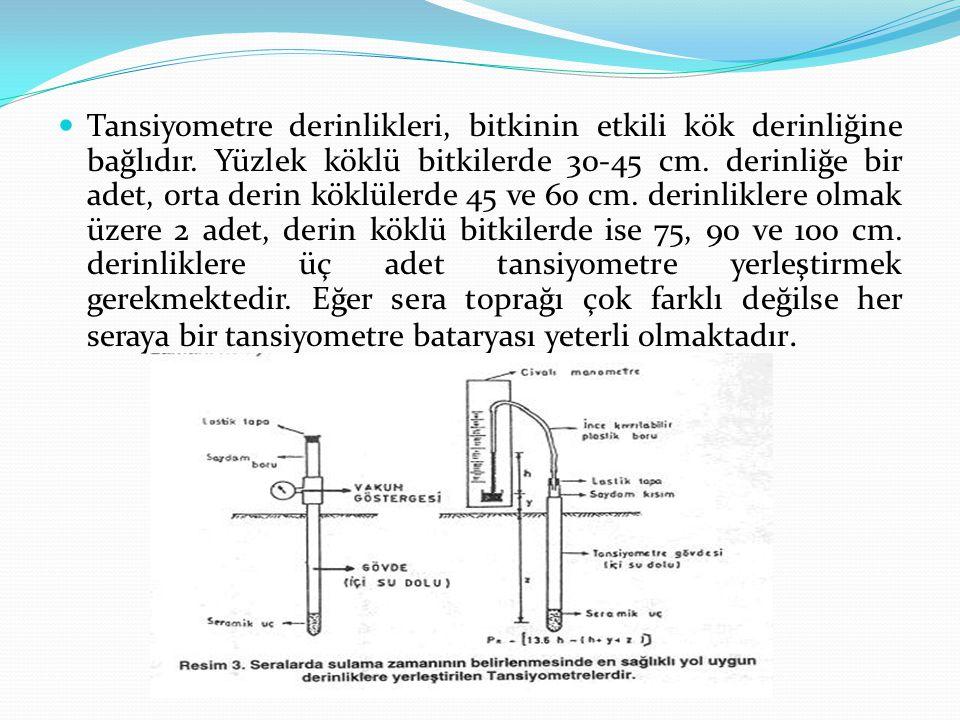 Tansiyometre derinlikleri, bitkinin etkili kök derinliğine bağlıdır