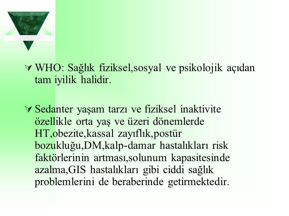 WHO: Sağlık fiziksel,sosyal ve psikolojik açıdan tam iyilik halidir.
