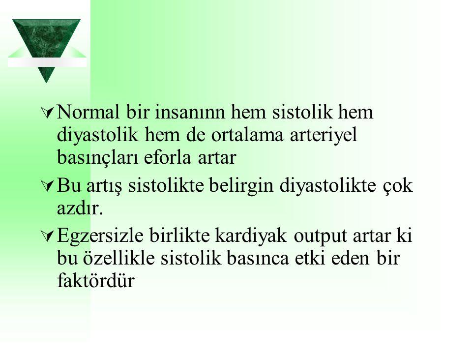 Normal bir insanınn hem sistolik hem diyastolik hem de ortalama arteriyel basınçları eforla artar