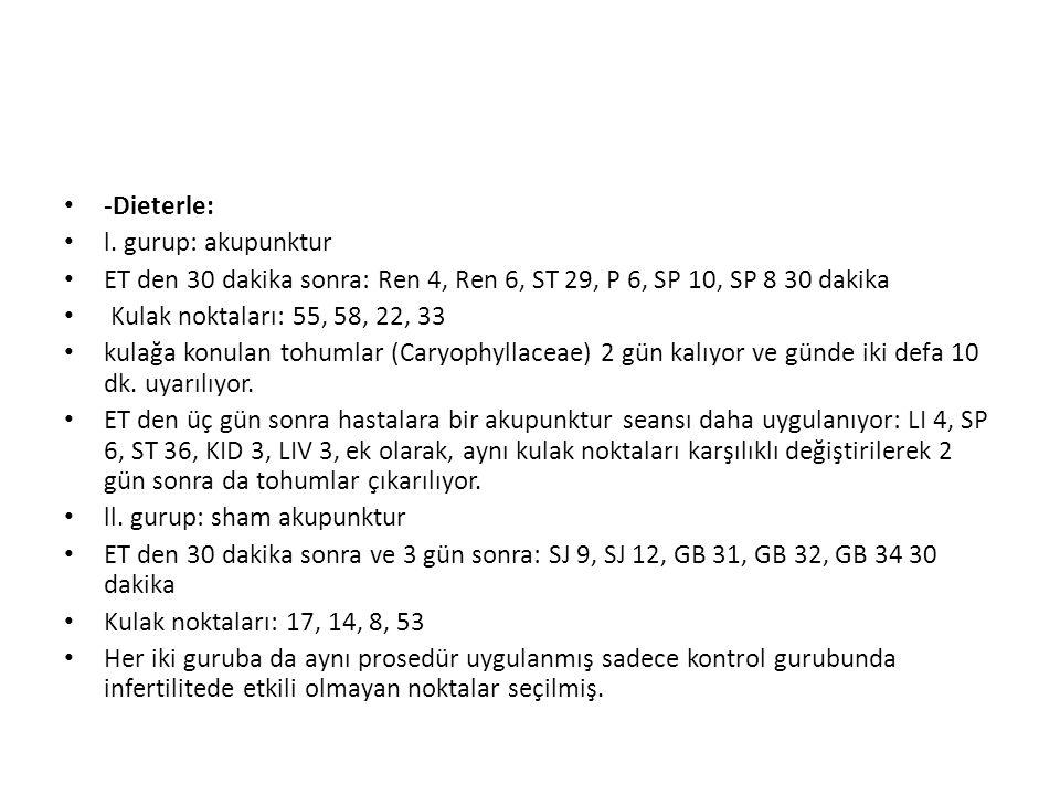 -Dieterle: l. gurup: akupunktur. ET den 30 dakika sonra: Ren 4, Ren 6, ST 29, P 6, SP 10, SP 8 30 dakika.