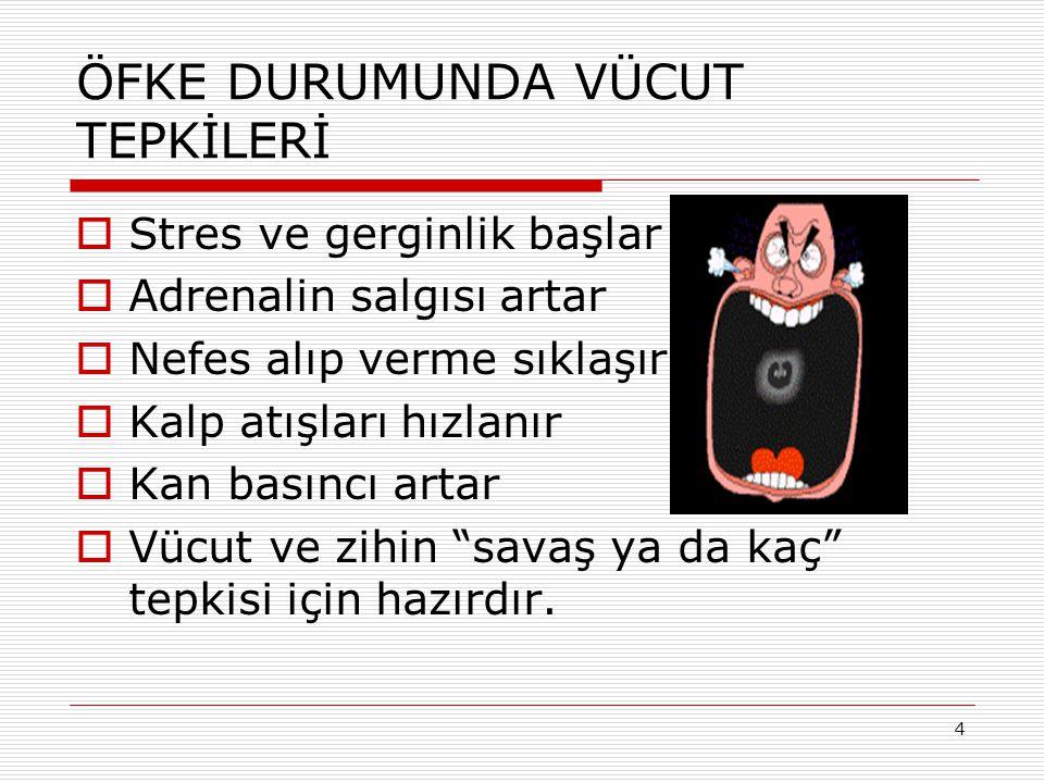 ÖFKE DURUMUNDA VÜCUT TEPKİLERİ
