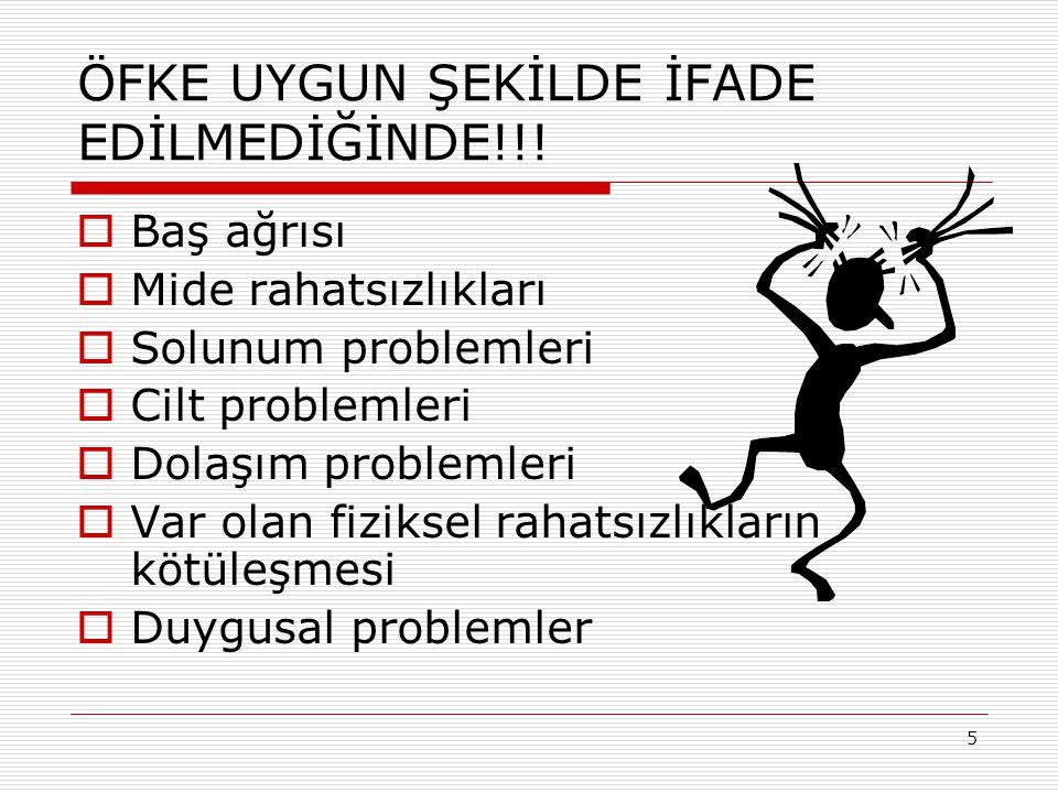 ÖFKE UYGUN ŞEKİLDE İFADE EDİLMEDİĞİNDE!!!