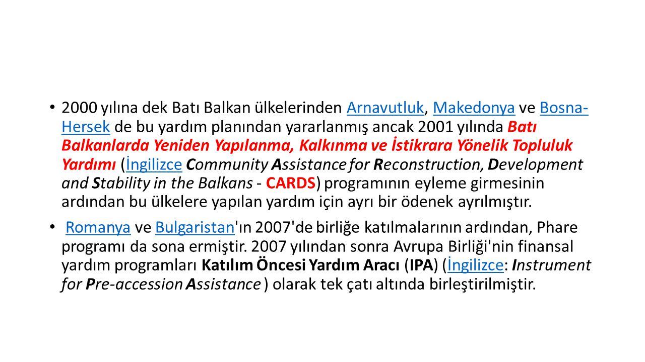 2000 yılına dek Batı Balkan ülkelerinden Arnavutluk, Makedonya ve Bosna- Hersek de bu yardım planından yararlanmış ancak 2001 yılında Batı Balkanlarda Yeniden Yapılanma, Kalkınma ve İstikrara Yönelik Topluluk Yardımı (İngilizce Community Assistance for Reconstruction, Development and Stability in the Balkans - CARDS) programının eyleme girmesinin ardından bu ülkelere yapılan yardım için ayrı bir ödenek ayrılmıştır.