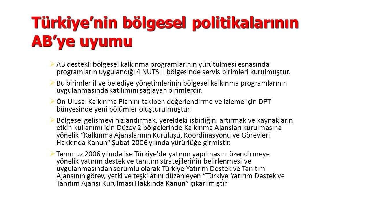 Türkiye'nin bölgesel politikalarının AB'ye uyumu