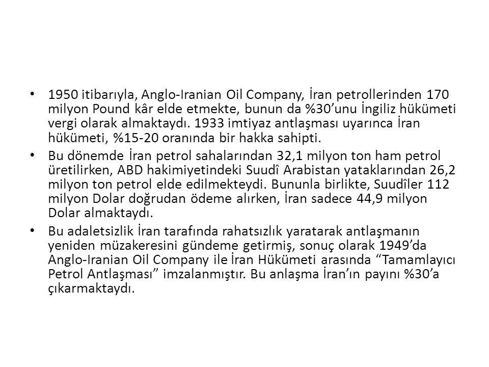 1950 itibarıyla, Anglo-Iranian Oil Company, İran petrollerinden 170 milyon Pound kâr elde etmekte, bunun da %30'unu İngiliz hükümeti vergi olarak almaktaydı. 1933 imtiyaz antlaşması uyarınca İran hükümeti, %15-20 oranında bir hakka sahipti.