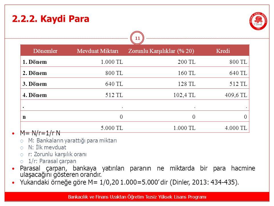 2.2.2. Kaydi Para Dönemler. Mevduat Miktarı. Zorunlu Karşılıklar (% 20) Kredi. 1. Dönem. 1.000 TL.