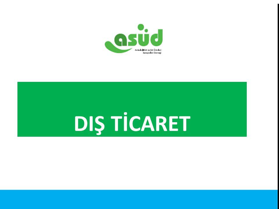 DIŞ TİCARET Kaynak: Türkiye İstatistik Kurumu