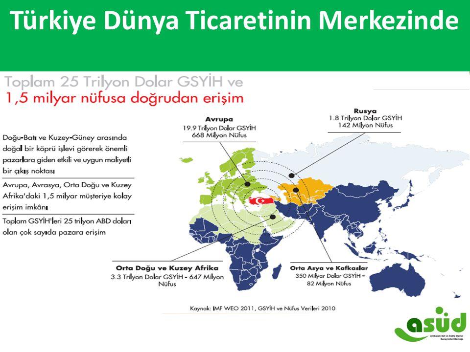 Türkiye Dünya Ticaretinin Merkezinde