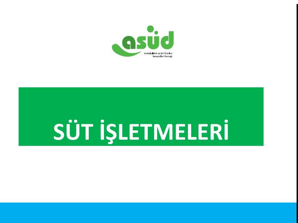 SÜT İŞLETMELERİ Kaynak: Türkiye İstatistik Kurumu