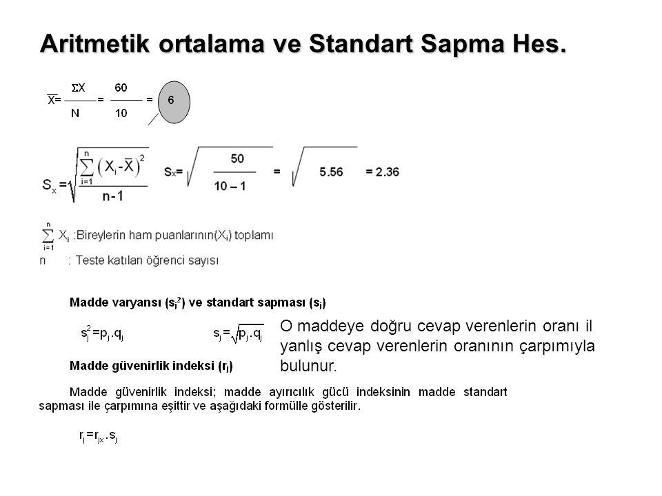 Aritmetik ortalama ve Standart Sapma Hes.