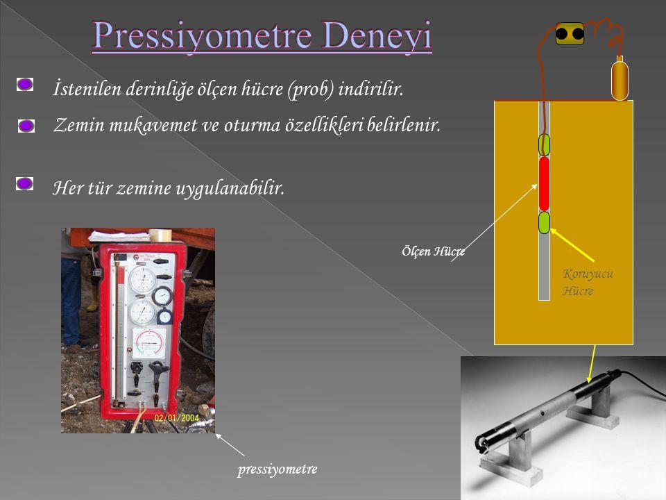 Pressiyometre Deneyi İstenilen derinliğe ölçen hücre (prob) indirilir.