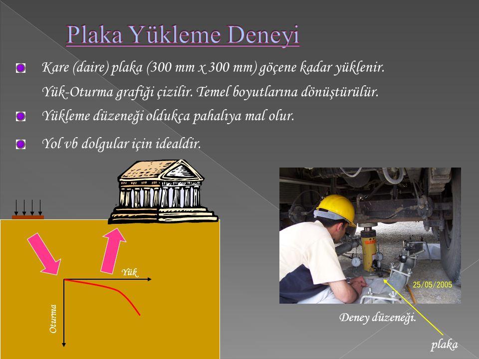 Plaka Yükleme Deneyi Kare (daire) plaka (300 mm x 300 mm) göçene kadar yüklenir. Yük-Oturma grafiği çizilir. Temel boyutlarına dönüştürülür.