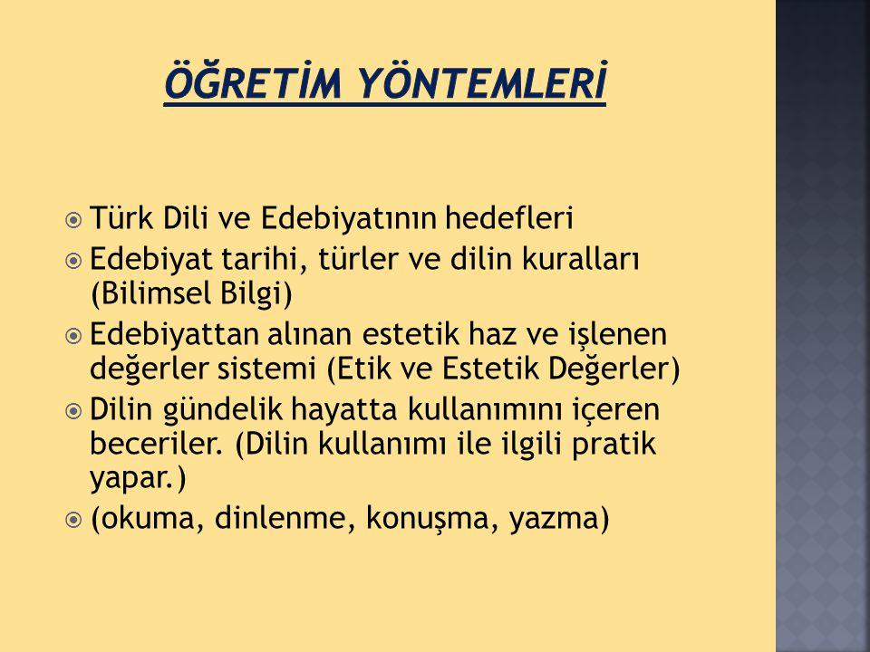 ÖĞRETİM YÖNTEMLERİ Türk Dili ve Edebiyatının hedefleri