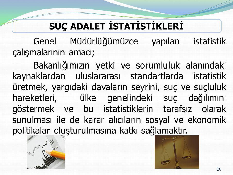 SUÇ ADALET İSTATİSTİKLERİ