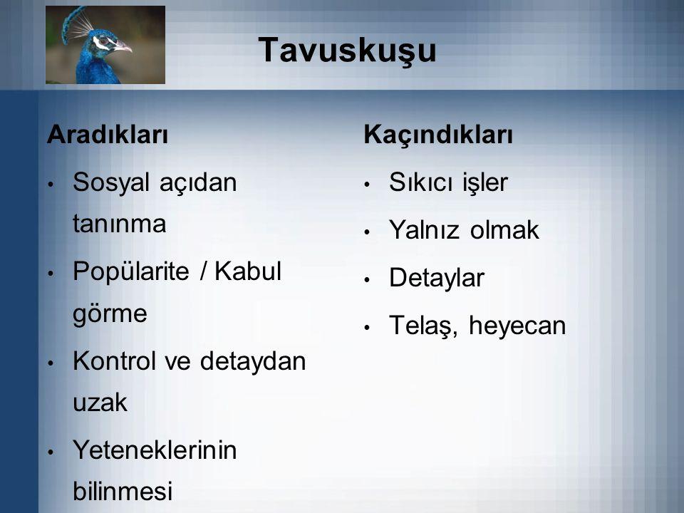 Tavuskuşu Aradıkları Sosyal açıdan tanınma Popülarite / Kabul görme