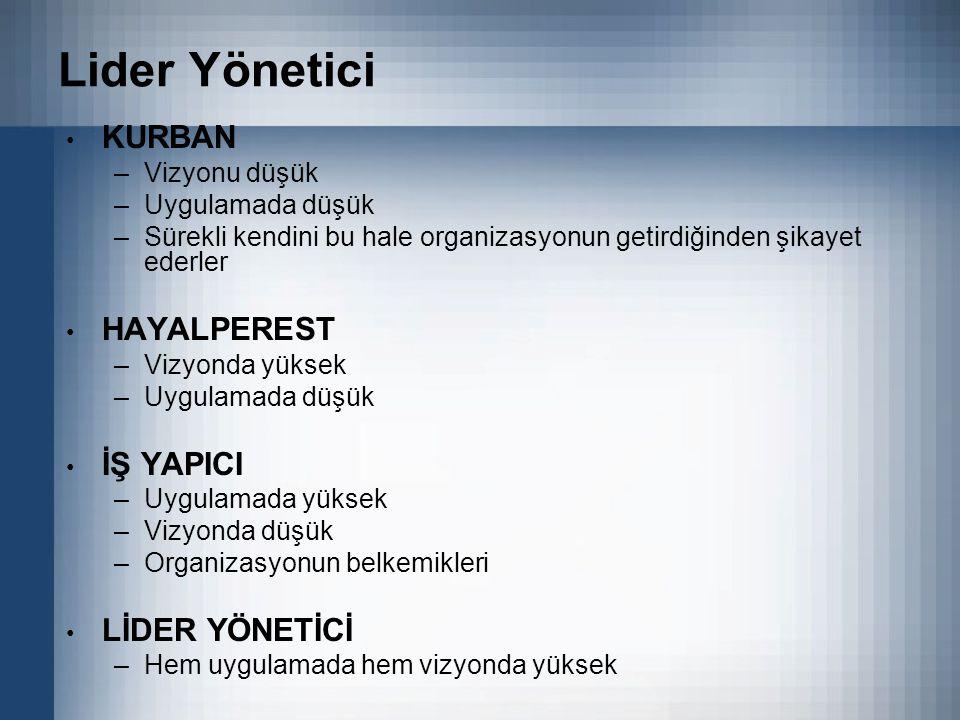 Lider Yönetici KURBAN HAYALPEREST İŞ YAPICI LİDER YÖNETİCİ