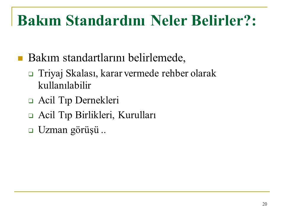Bakım Standardını Neler Belirler :