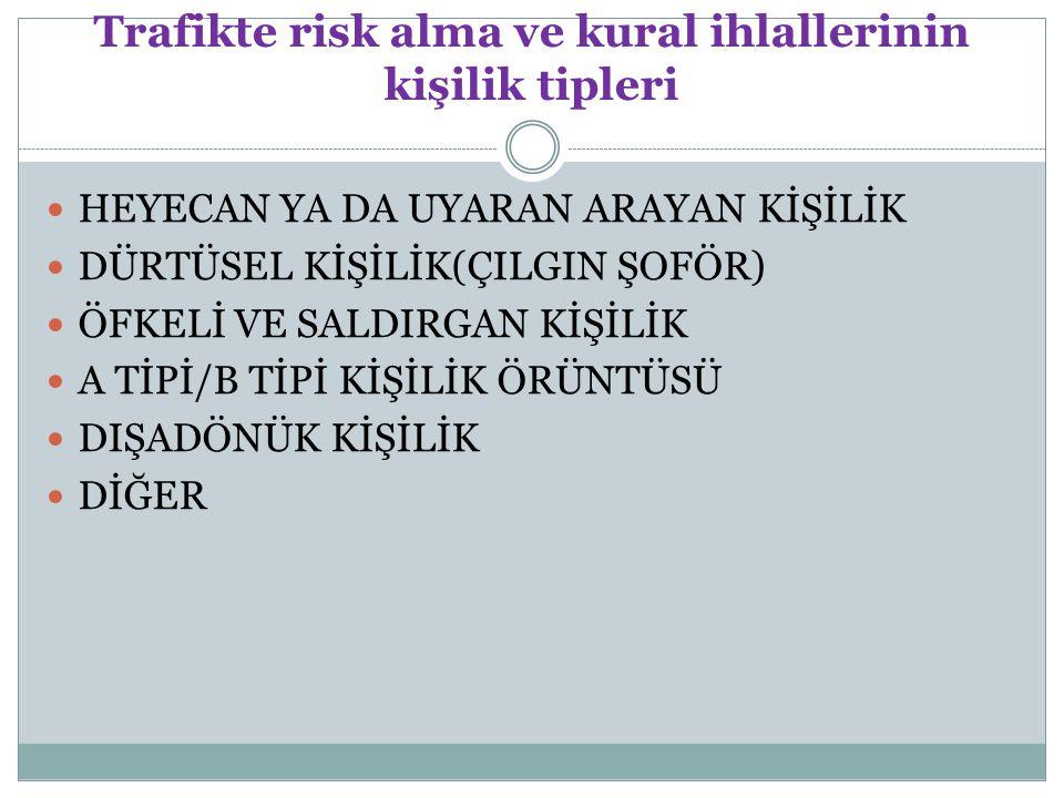 Trafikte risk alma ve kural ihlallerinin kişilik tipleri