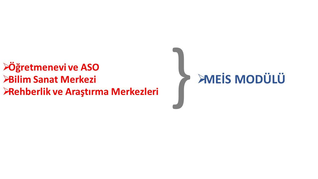 } MEİS MODÜLÜ Öğretmenevi ve ASO Bilim Sanat Merkezi