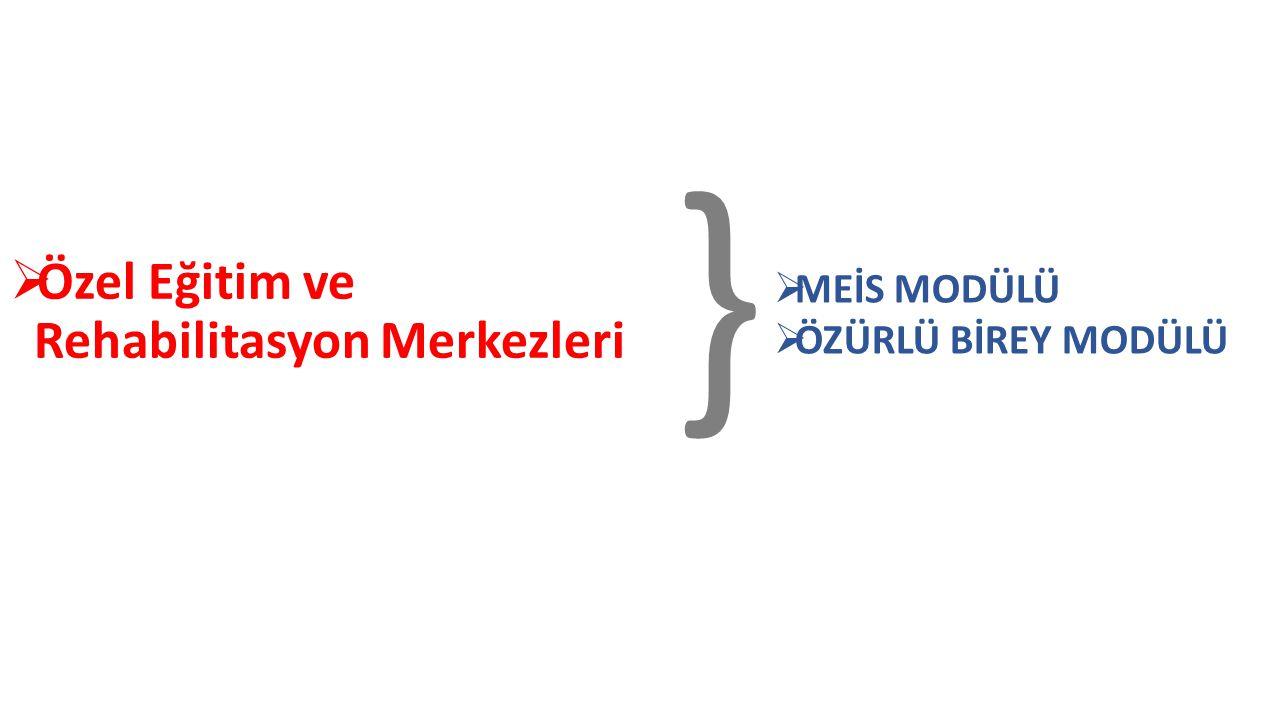 } Özel Eğitim ve Rehabilitasyon Merkezleri MEİS MODÜLÜ