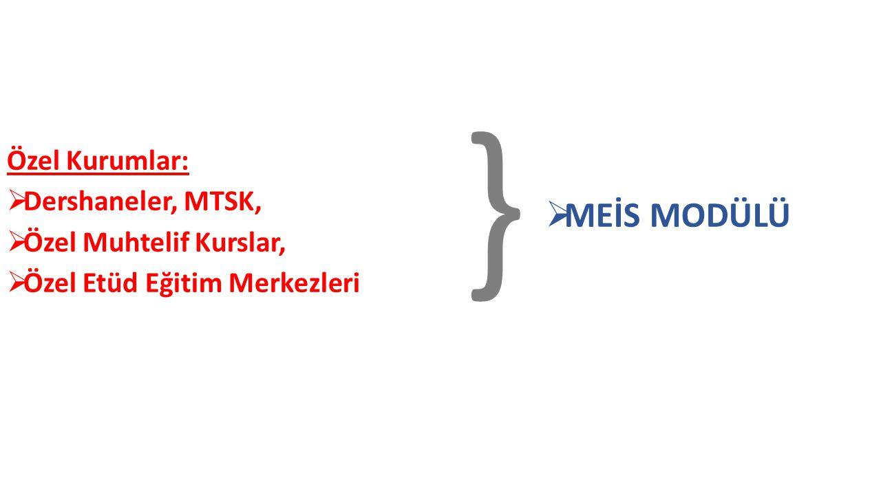 } MEİS MODÜLÜ Özel Kurumlar: Dershaneler, MTSK, Özel Muhtelif Kurslar,