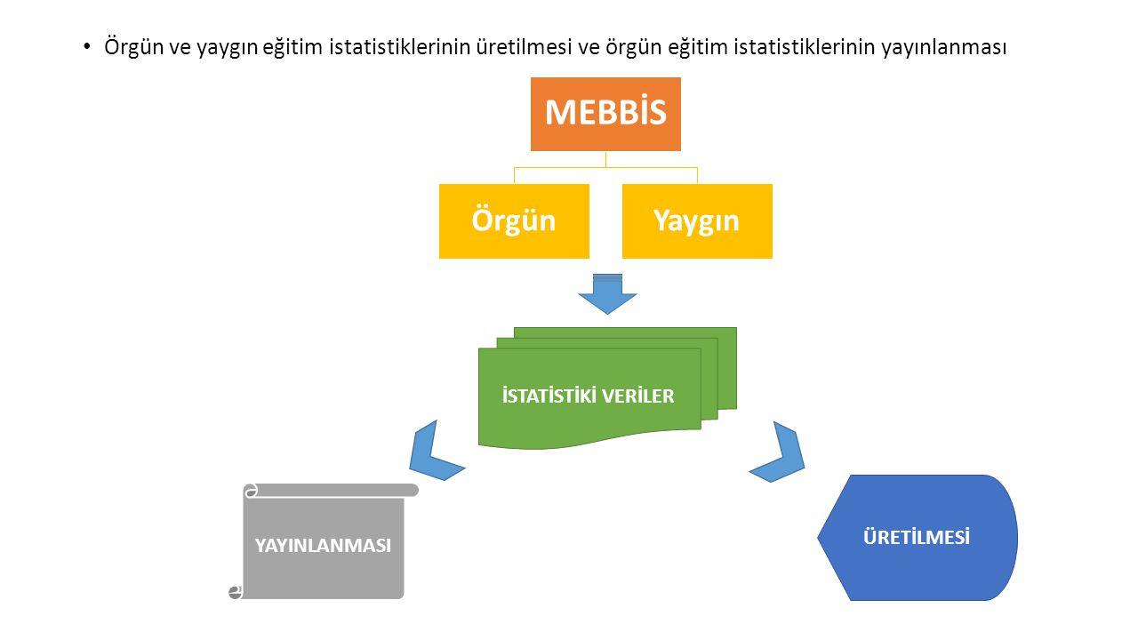 Örgün ve yaygın eğitim istatistiklerinin üretilmesi ve örgün eğitim istatistiklerinin yayınlanması