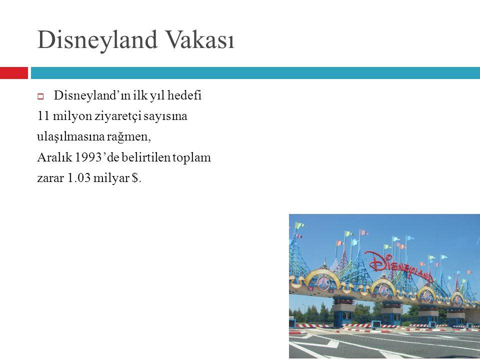 Disneyland Vakası Disneyland'ın ilk yıl hedefi