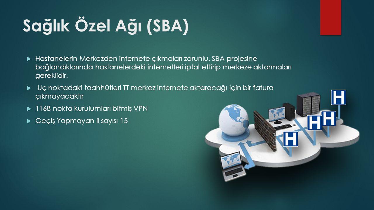 Sağlık Özel Ağı (SBA)