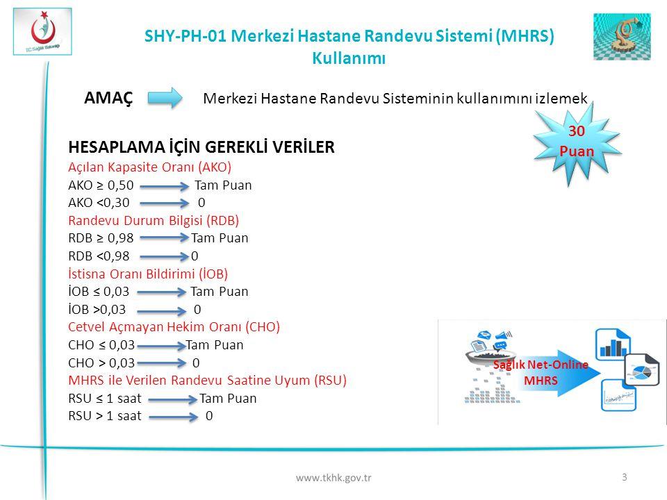 SHY-PH-01 Merkezi Hastane Randevu Sistemi (MHRS) Kullanımı