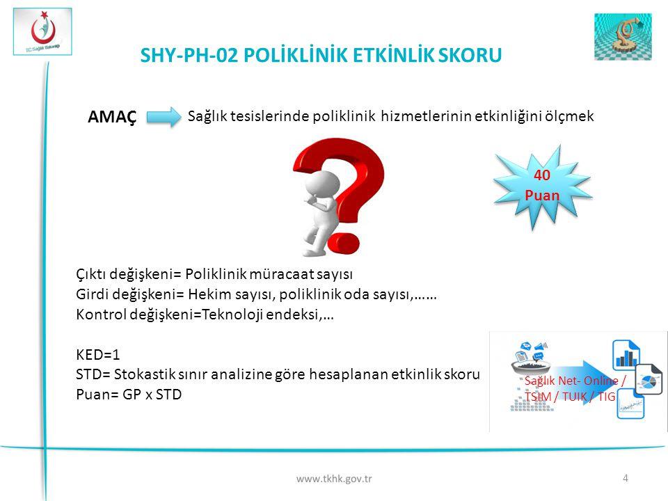 SHY-PH-02 POLİKLİNİK ETKİNLİK SKORU