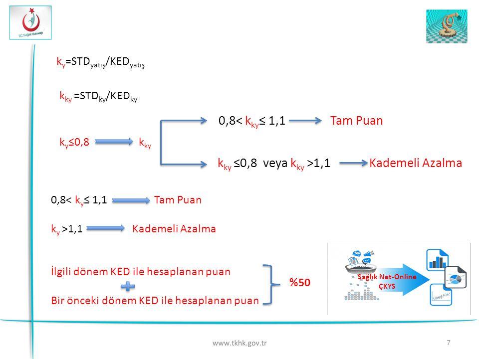 kky ≤0,8 veya kky >1,1 Kademeli Azalma