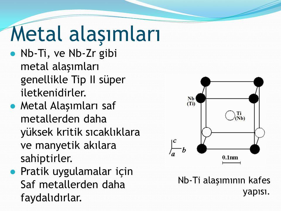 Metal alaşımları Nb-Ti, ve Nb-Zr gibi metal alaşımları genellikle Tip II süper iletkenidirler.