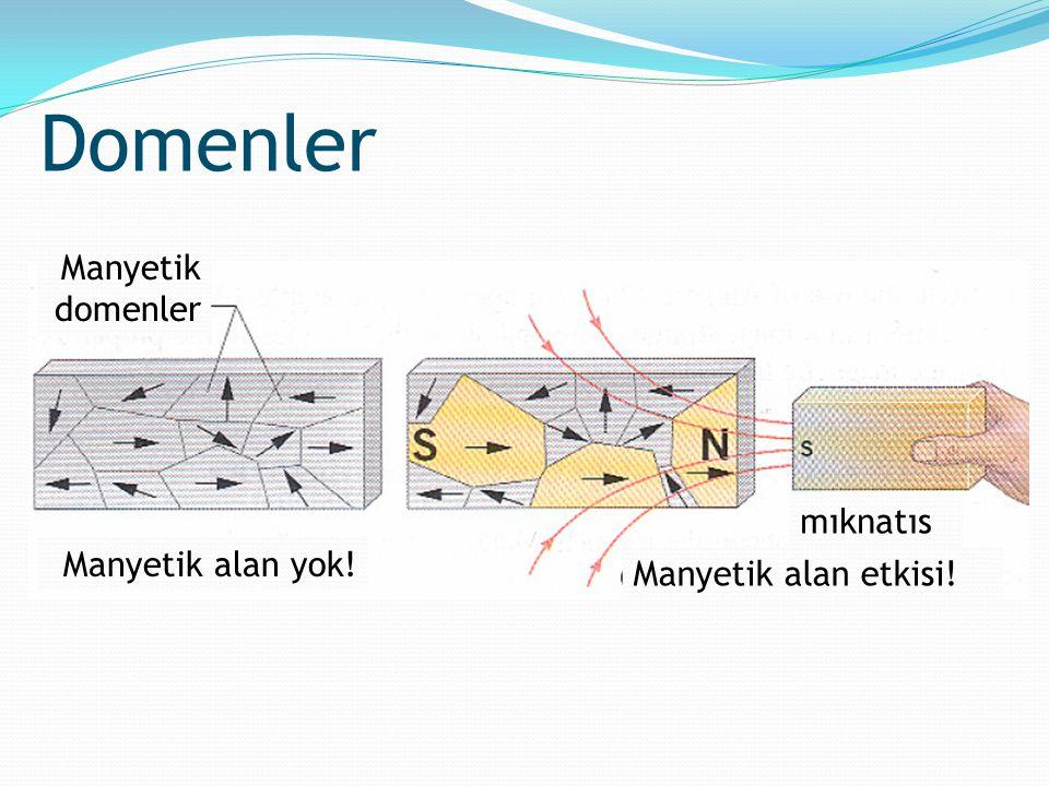 Domenler Manyetik domenler mıknatıs Manyetik alan yok!