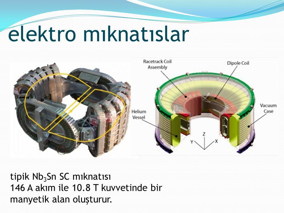 elektro mıknatıslar tipik Nb3Sn SC mıknatısı