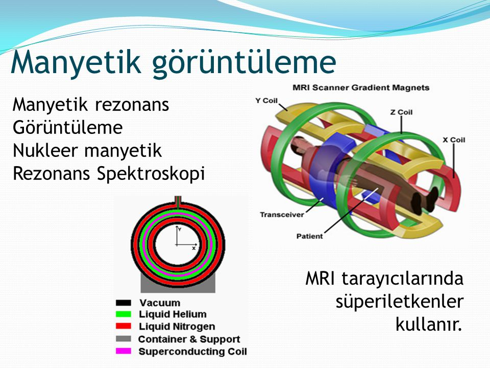Manyetik görüntüleme Manyetik rezonans Görüntüleme Nukleer manyetik