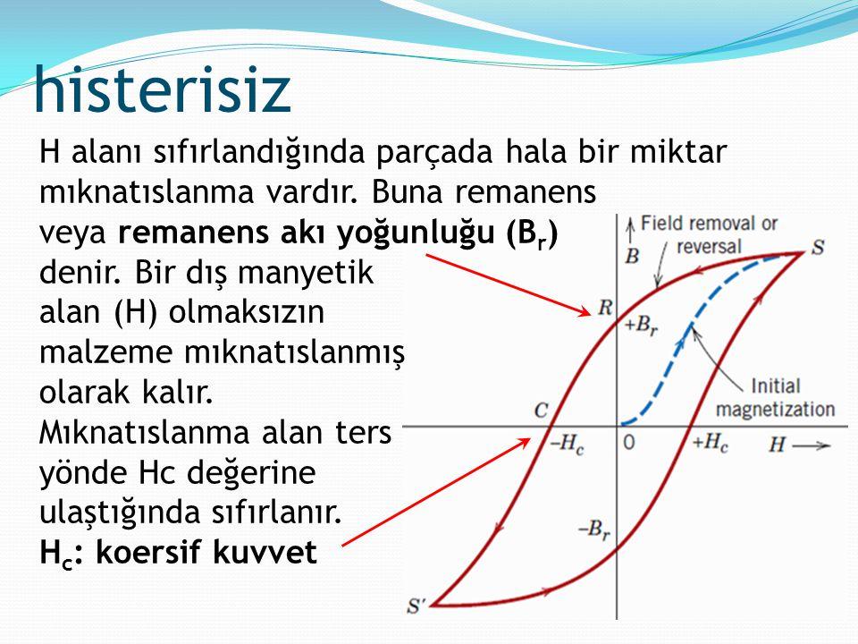 histerisiz H alanı sıfırlandığında parçada hala bir miktar mıknatıslanma vardır. Buna remanens. veya remanens akı yoğunluğu (Br)