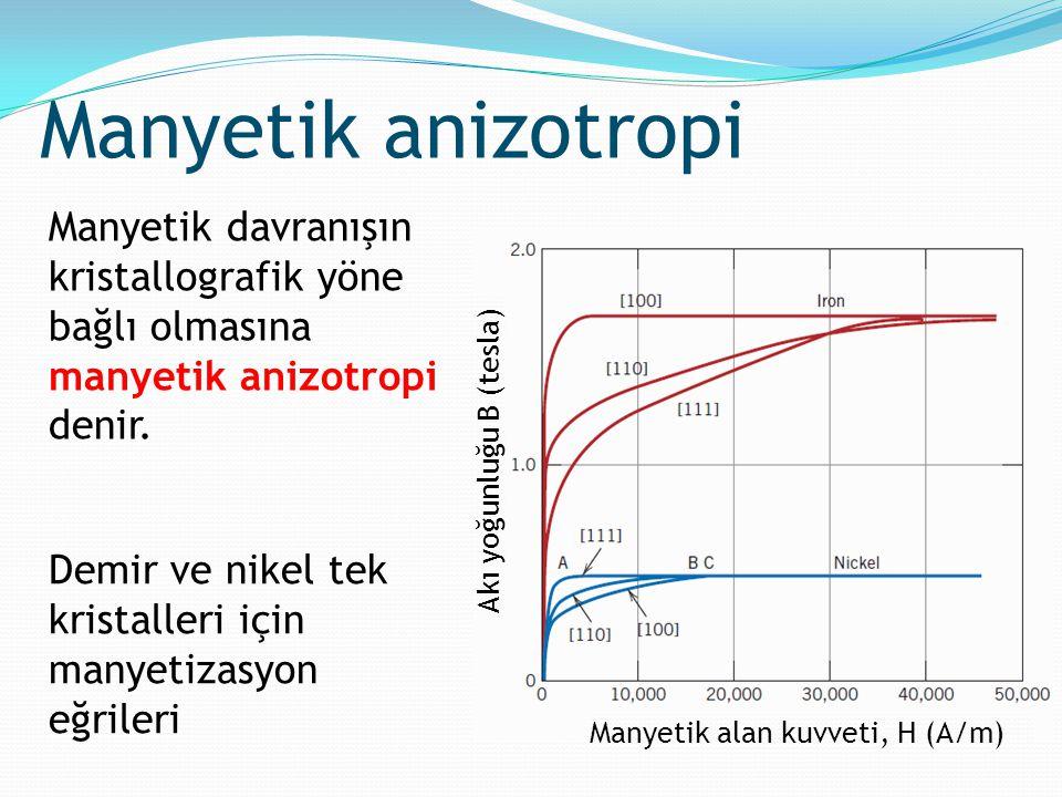 Manyetik anizotropi Manyetik davranışın kristallografik yöne bağlı olmasına manyetik anizotropi denir.