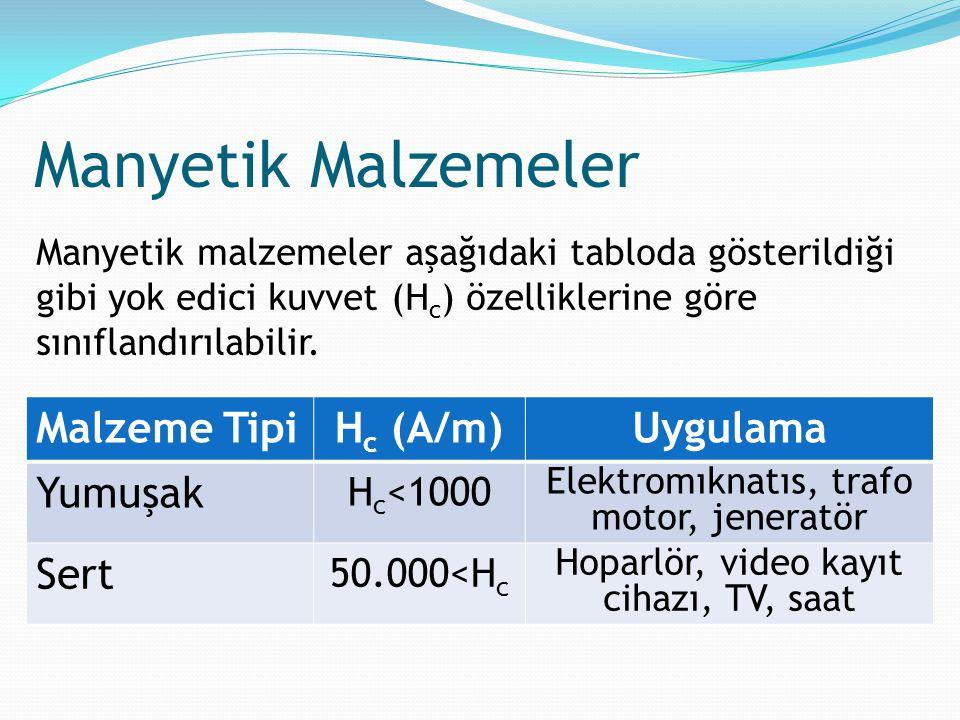 Manyetik Malzemeler Malzeme Tipi Hc (A/m) Uygulama Yumuşak Sert