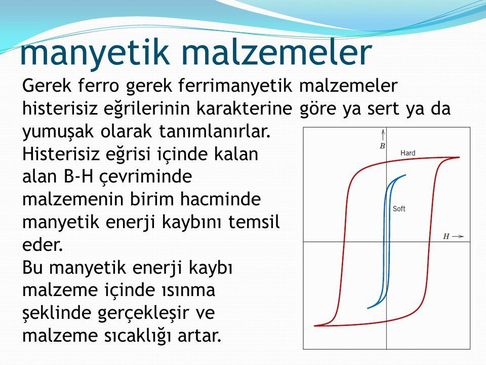 manyetik malzemeler Gerek ferro gerek ferrimanyetik malzemeler histerisiz eğrilerinin karakterine göre ya sert ya da yumuşak olarak tanımlanırlar.