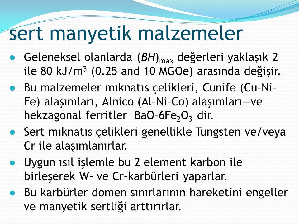 sert manyetik malzemeler