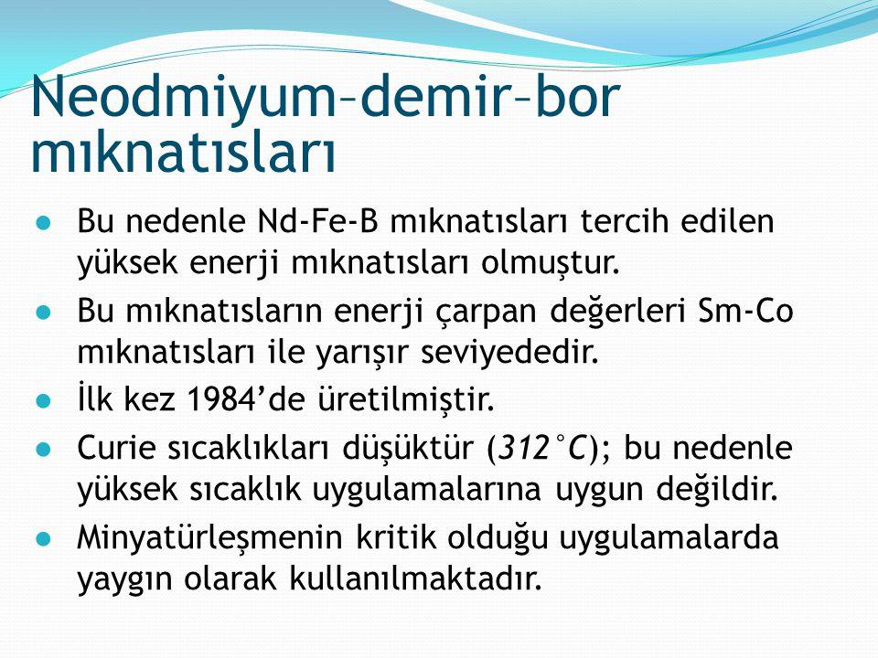 Neodmiyum–demir–bor mıknatısları